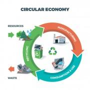 Eurostat laat zien hoe snel de circulaire economie vooruitgang boekt