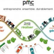 Nnof : 3 entités, 3 services, une offre intégrée